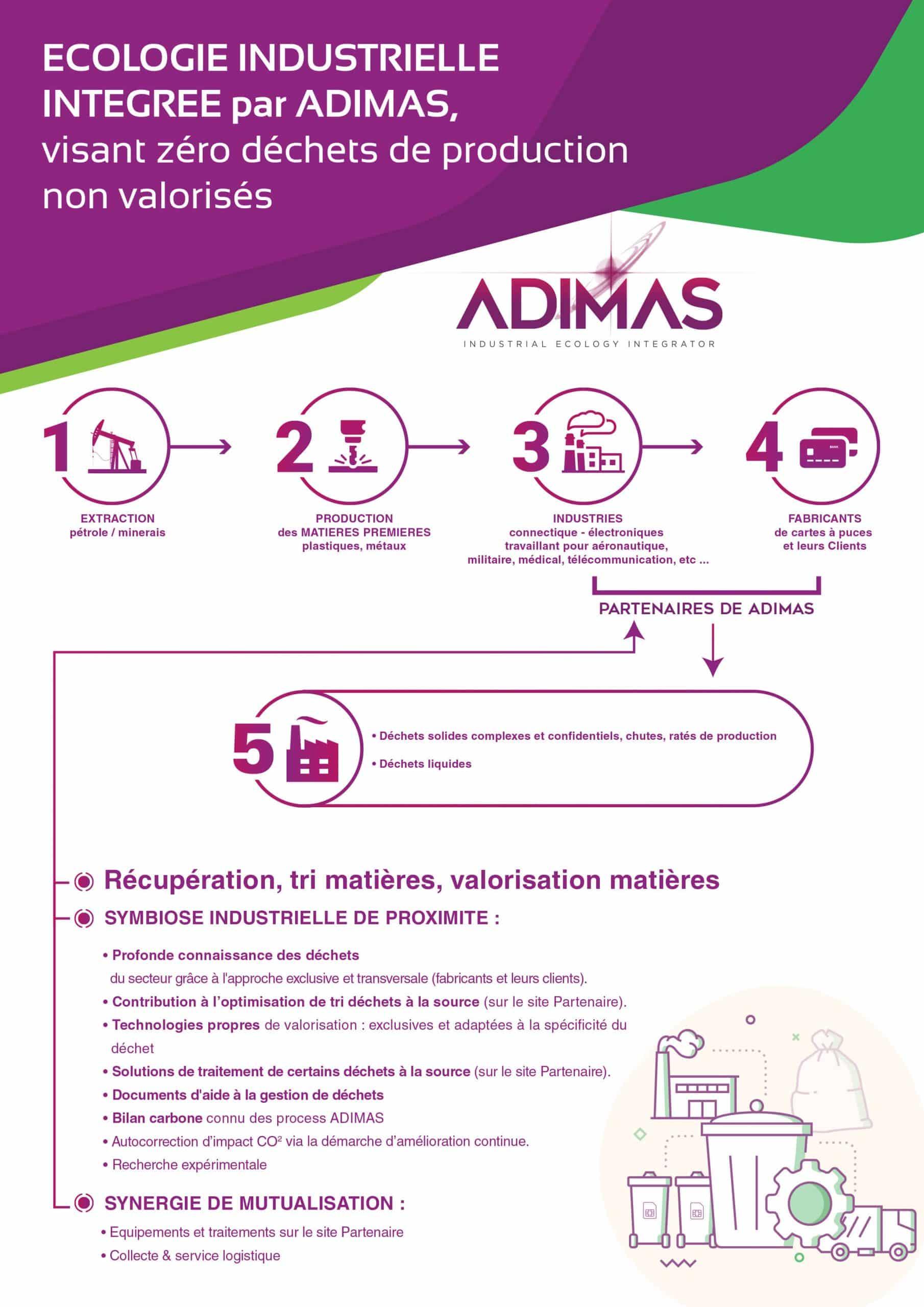 adimas-pdf